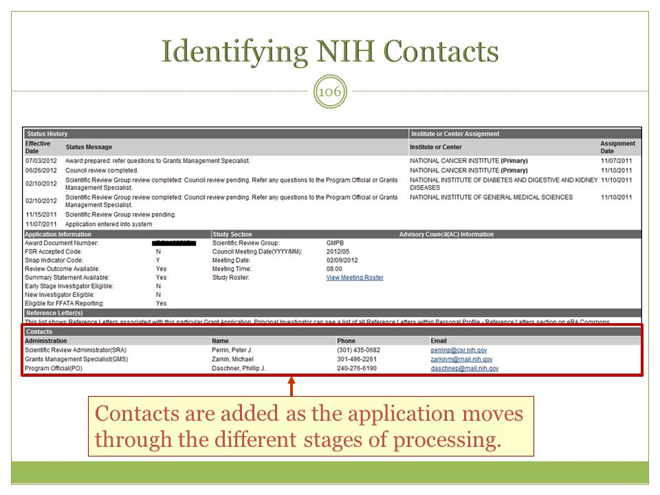 Identifying NIH Contacts