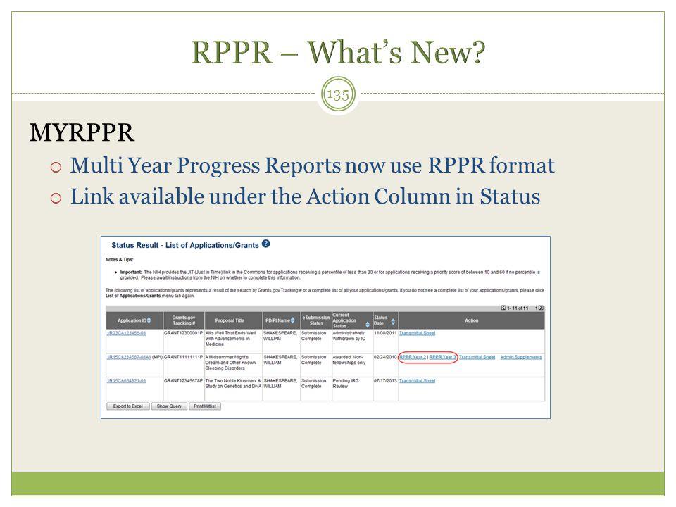 RPPR – What's New MYRPPR