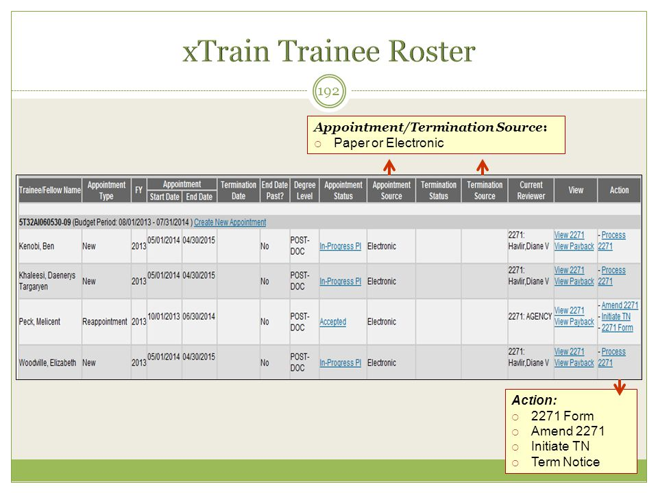 xTrain Trainee Roster Appointment/Termination Source: