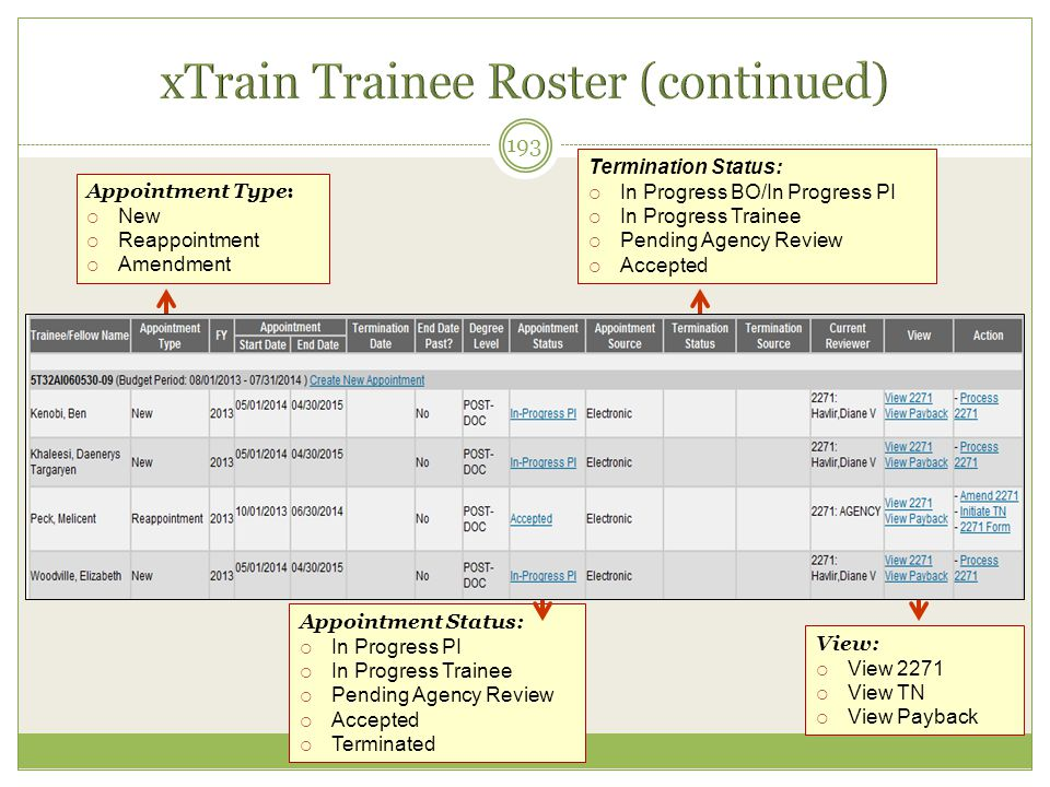 xTrain Trainee Roster (continued)