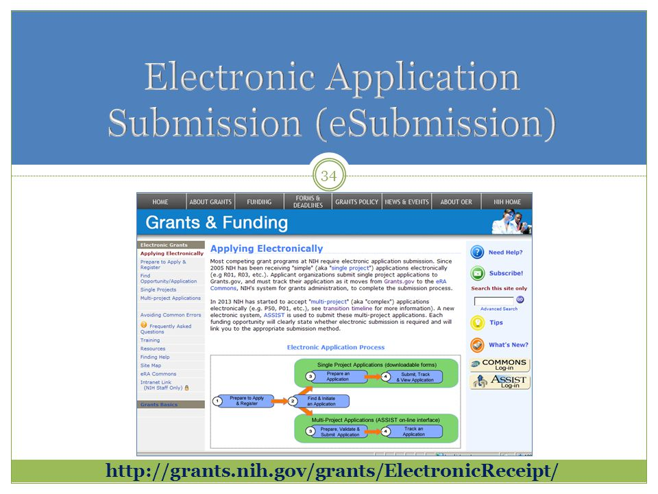 Electronic Application Submission (eSubmission)