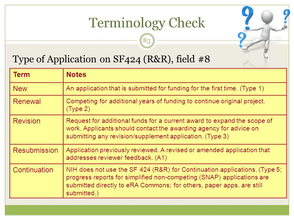 Terminology Check Type of Application on SF424 (R&R), field #8 Term