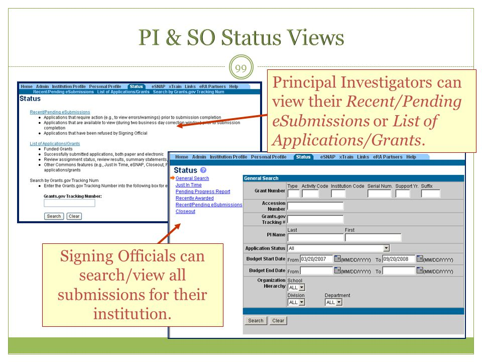PI & SO Status Views Principal Investigators can view their Recent/Pending eSubmissions or List of Applications/Grants.
