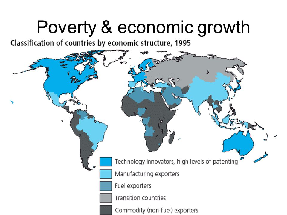 Poverty & economic growth