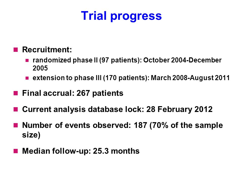 Trial progress Recruitment: Final accrual: 267 patients