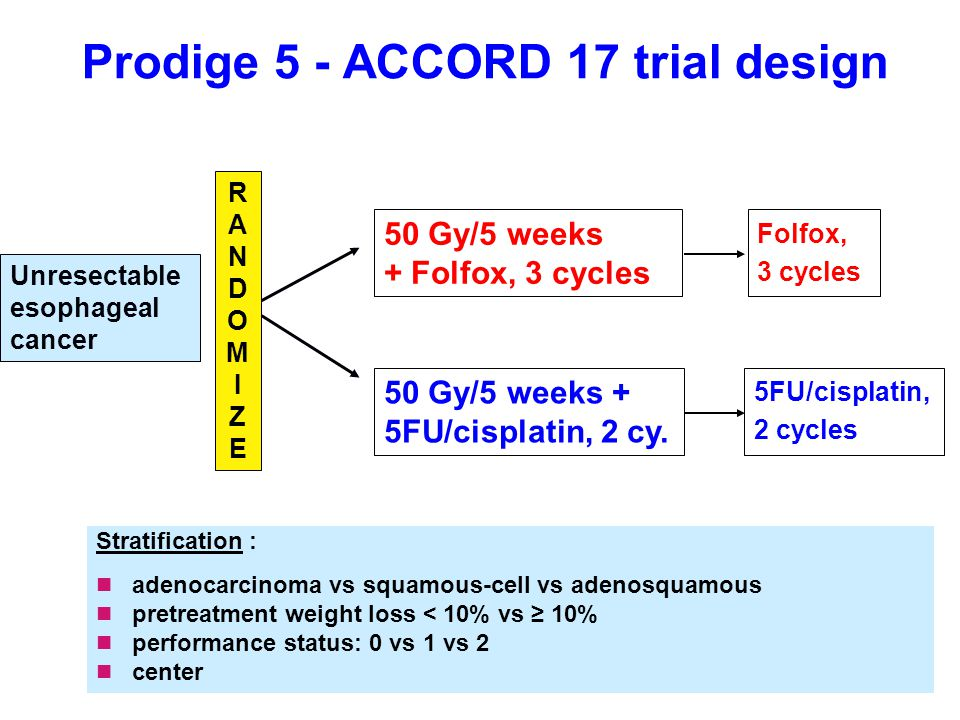 Prodige 5 - ACCORD 17 trial design