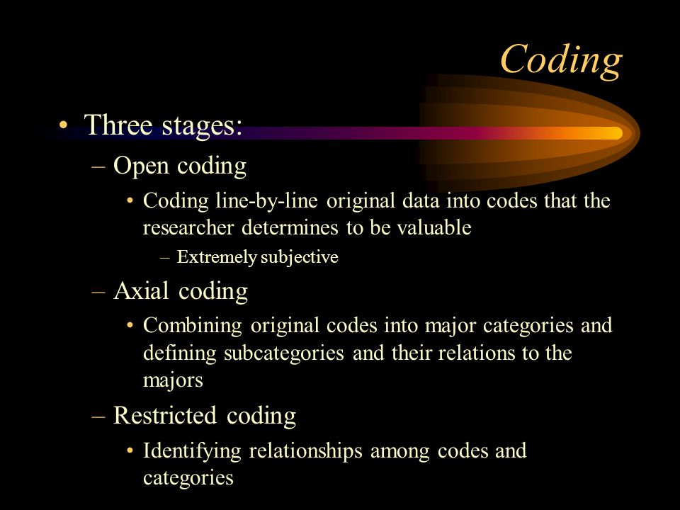 Coding Three stages: Open coding Axial coding Restricted coding