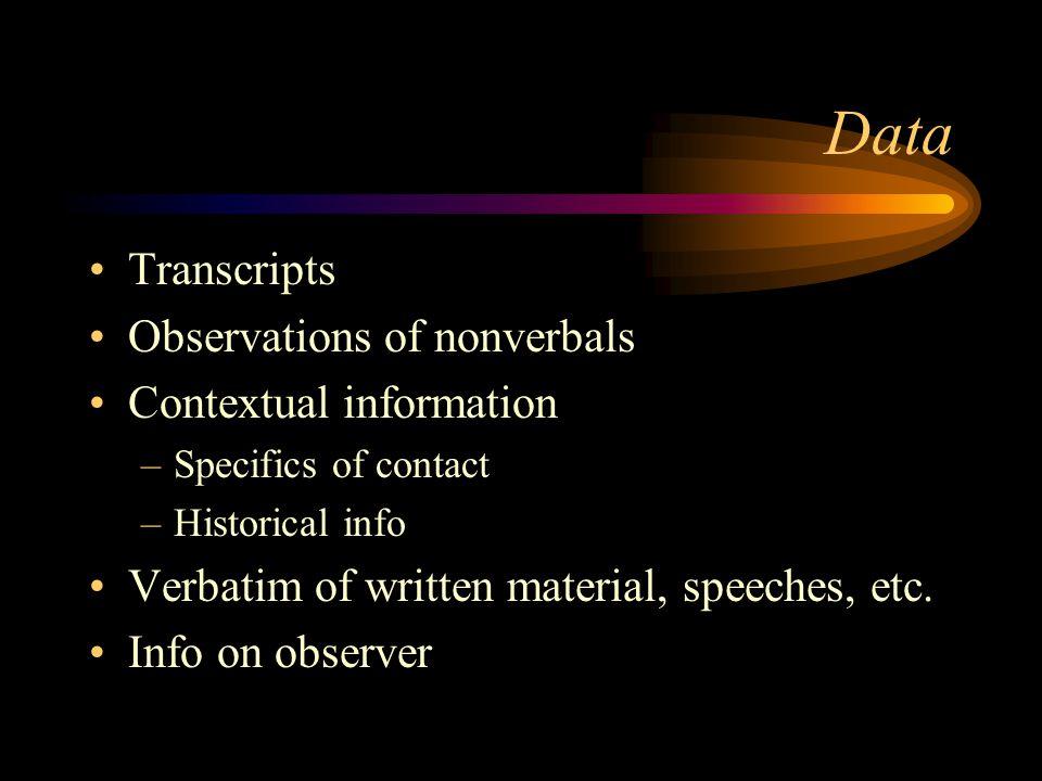 Data Transcripts Observations of nonverbals Contextual information