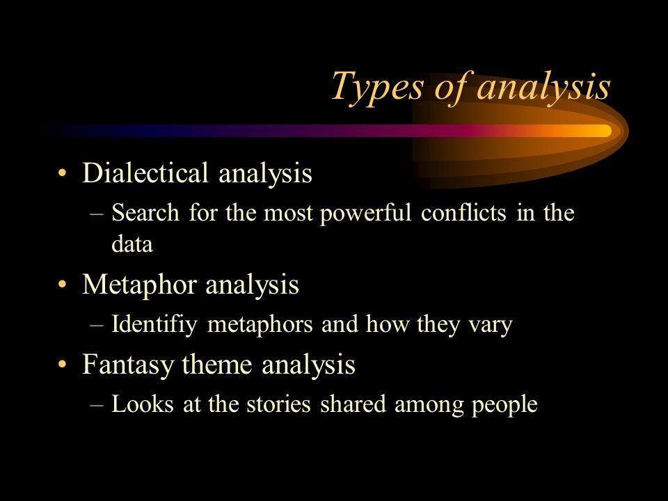 Types of analysis Dialectical analysis Metaphor analysis