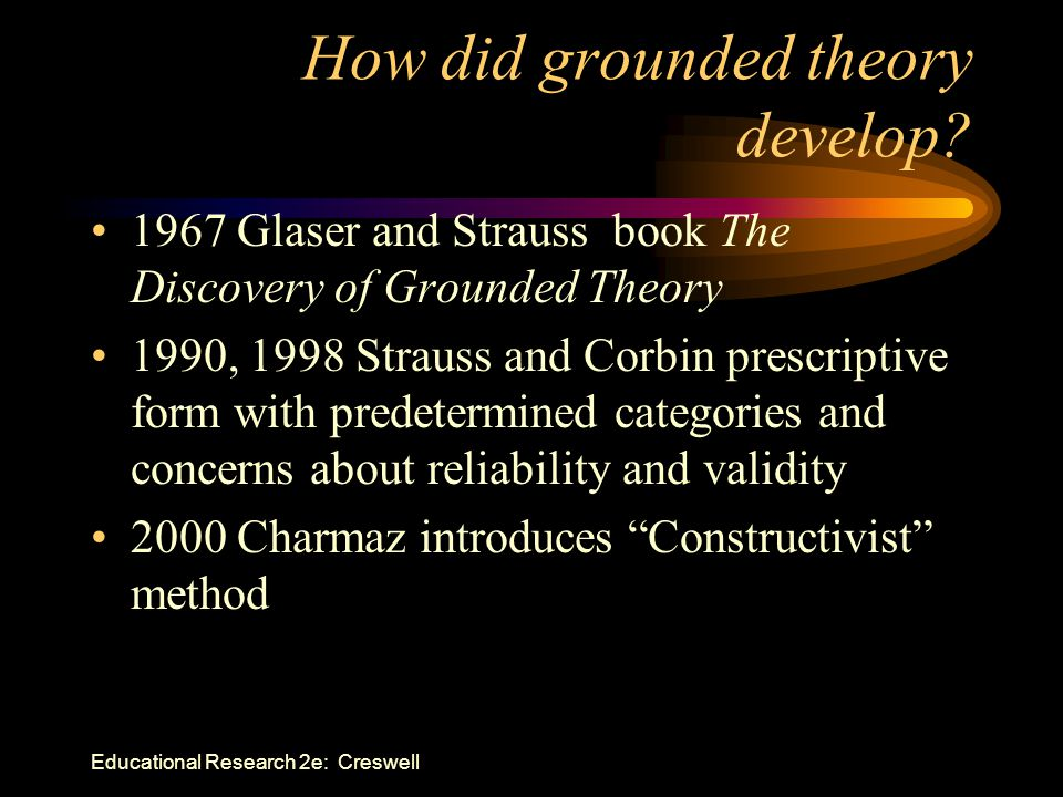 How did grounded theory develop