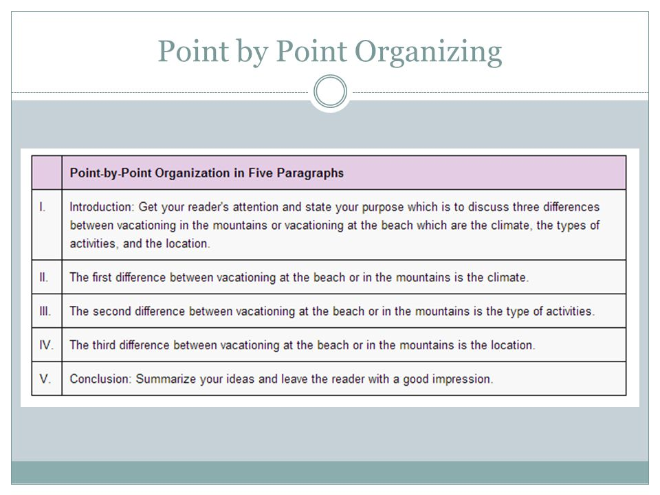 Point by Point Organizing