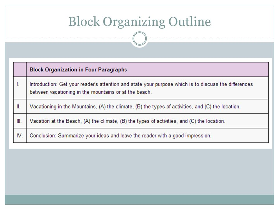 Block Organizing Outline