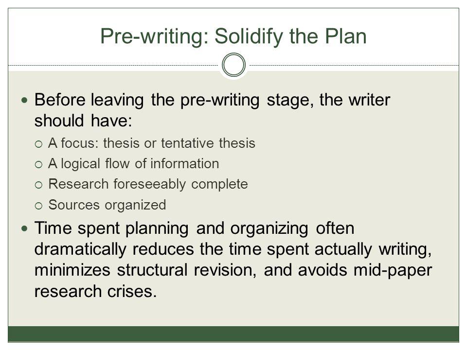 Pre-writing: Solidify the Plan