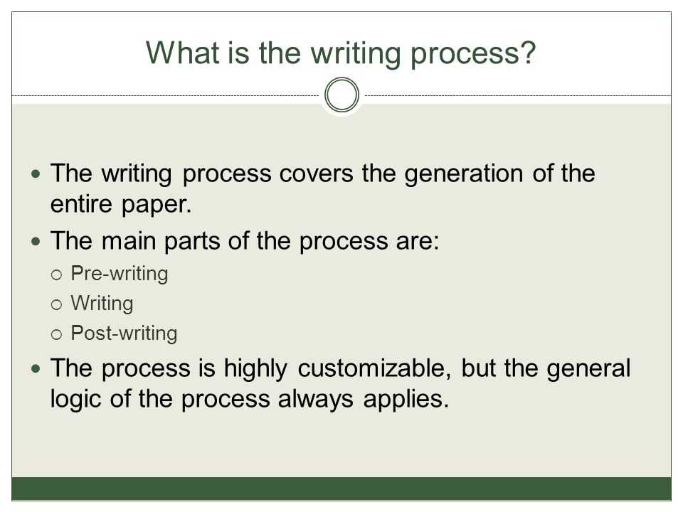 What is the writing process