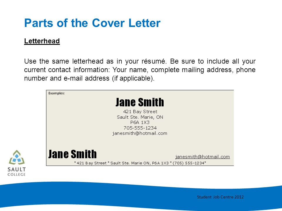 Parts of the Cover Letter