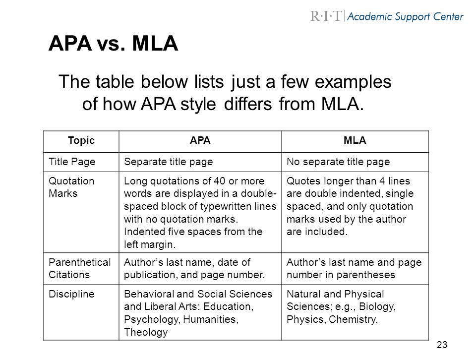 apa works cited