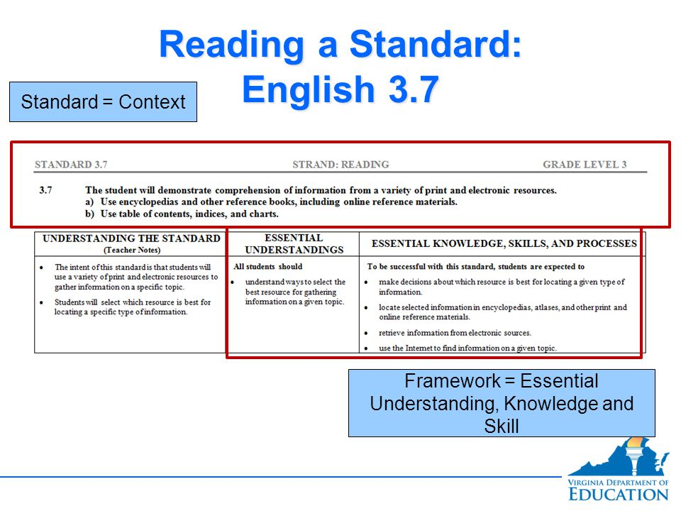 Reading a Standard: English 3.7