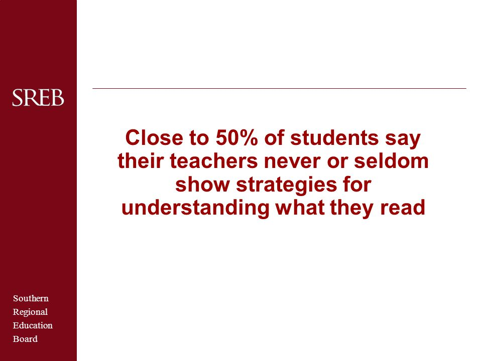 Close to 50% of students say their teachers never or seldom show strategies for understanding what they read