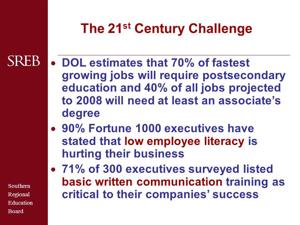 The 21st Century Challenge