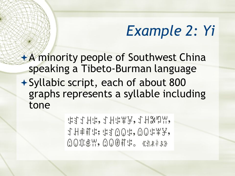 Asian 401 May 27, 2005. Example 2: Yi. A minority people of Southwest China speaking a Tibeto-Burman language.
