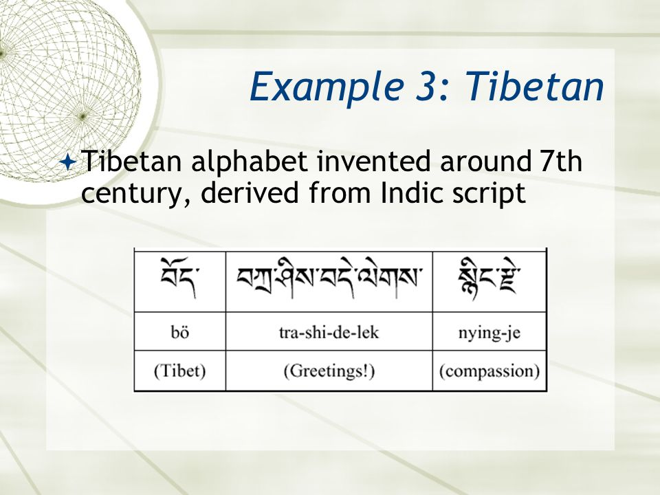 Asian 401 May 27, 2005. Example 3: Tibetan. Tibetan alphabet invented around 7th century, derived from Indic script.