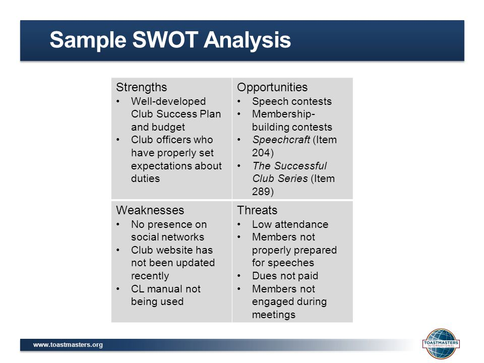 Sample SWOT Analysis Strengths Opportunities Weaknesses Threats