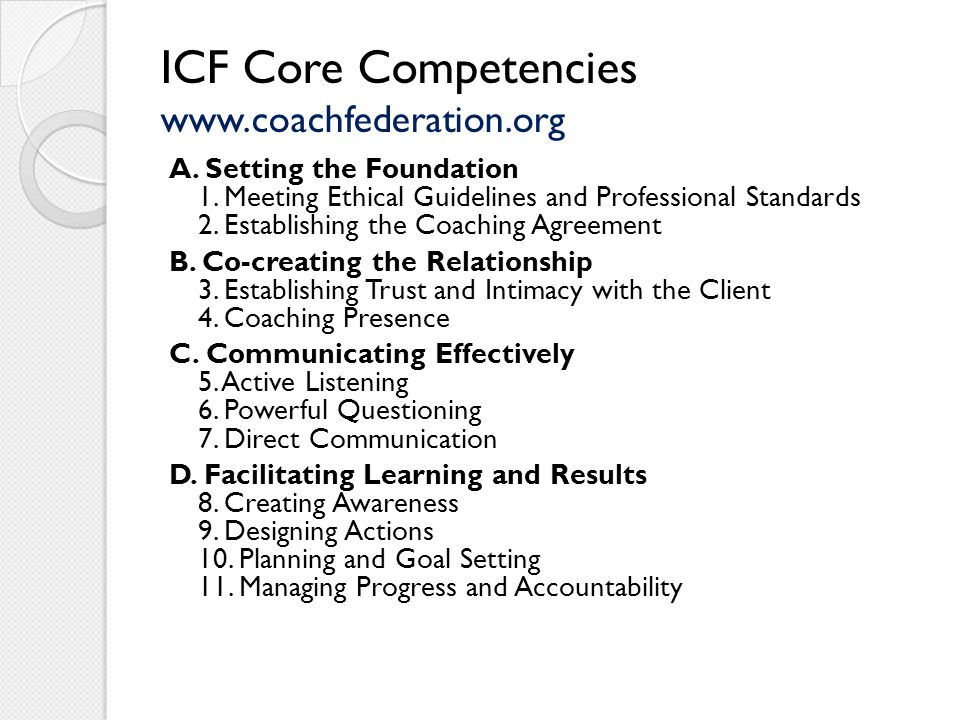 ICF Core Competencies www.coachfederation.org
