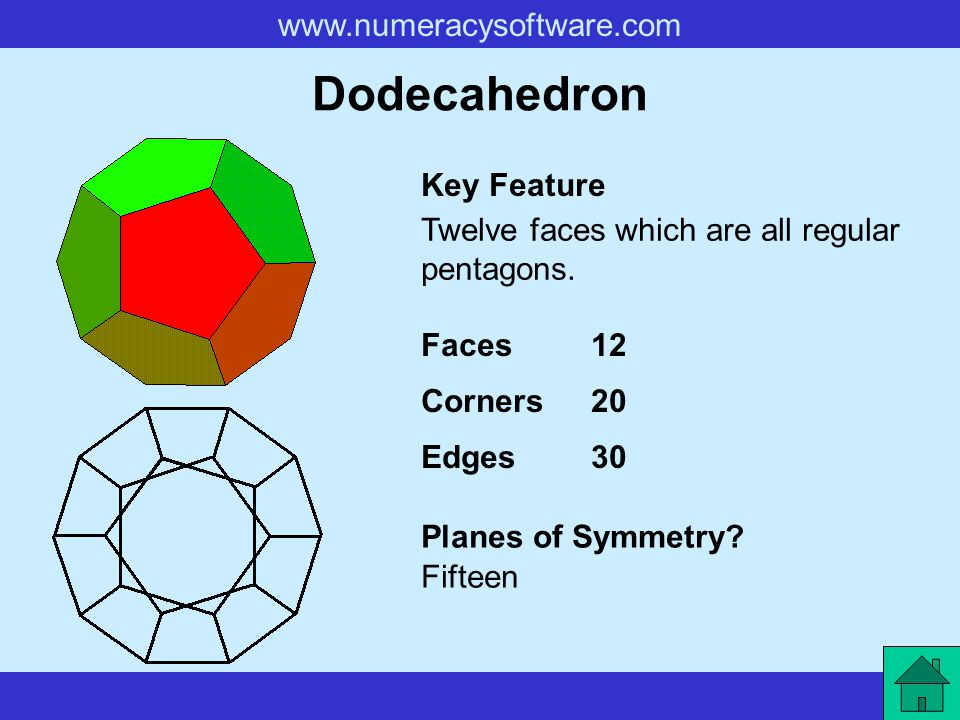 Dodecahedron Key Feature Twelve faces which are all regular pentagons.