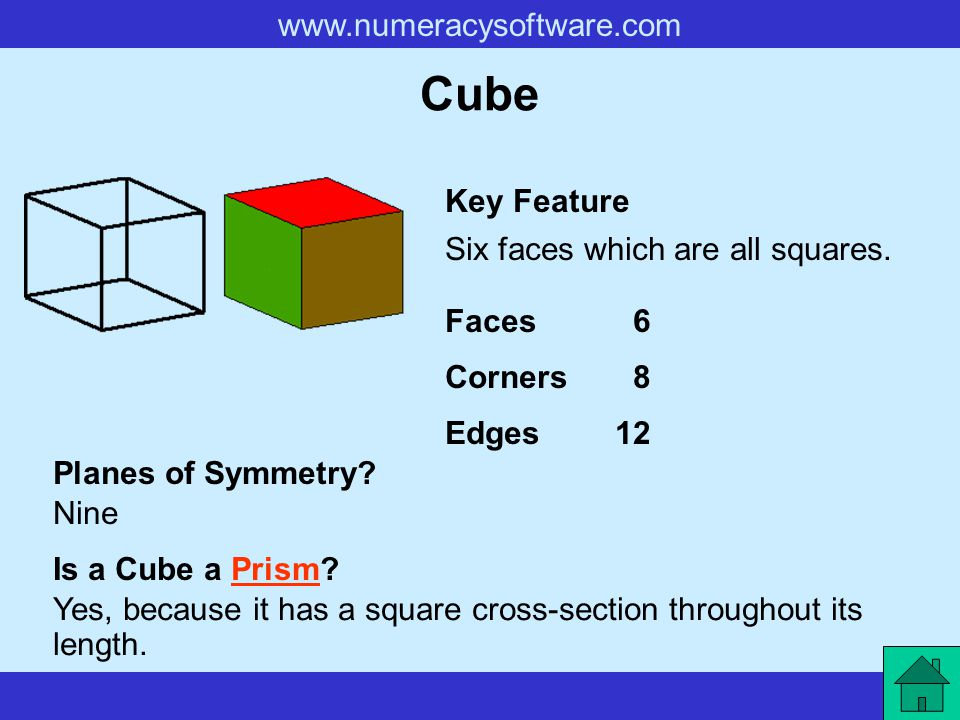 Cube Key Feature Six faces which are all squares. Faces 6 Corners 8