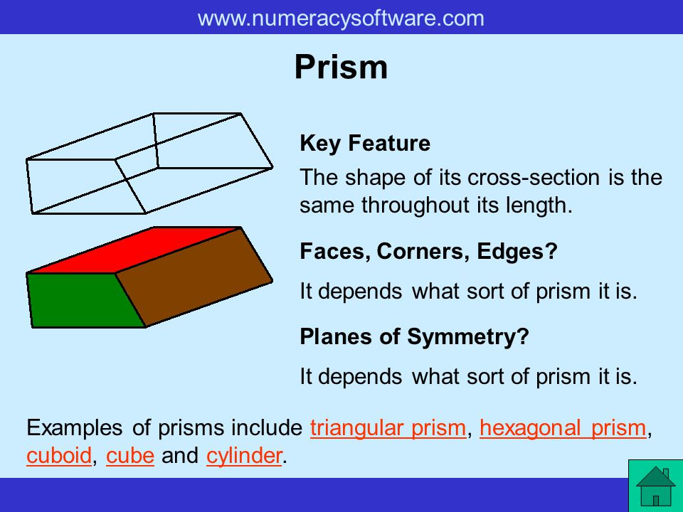 Prism Key Feature. The shape of its cross-section is the same throughout its length. Faces, Corners, Edges