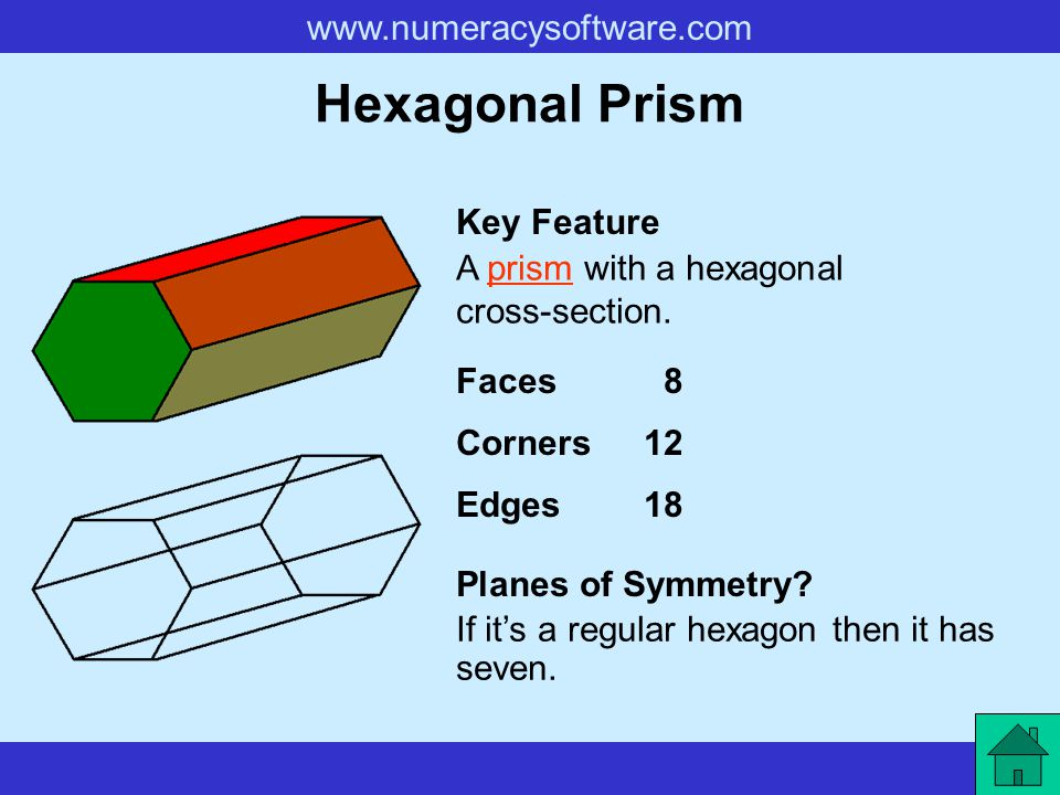 Hexagonal Prism Key Feature A prism with a hexagonal cross-section.