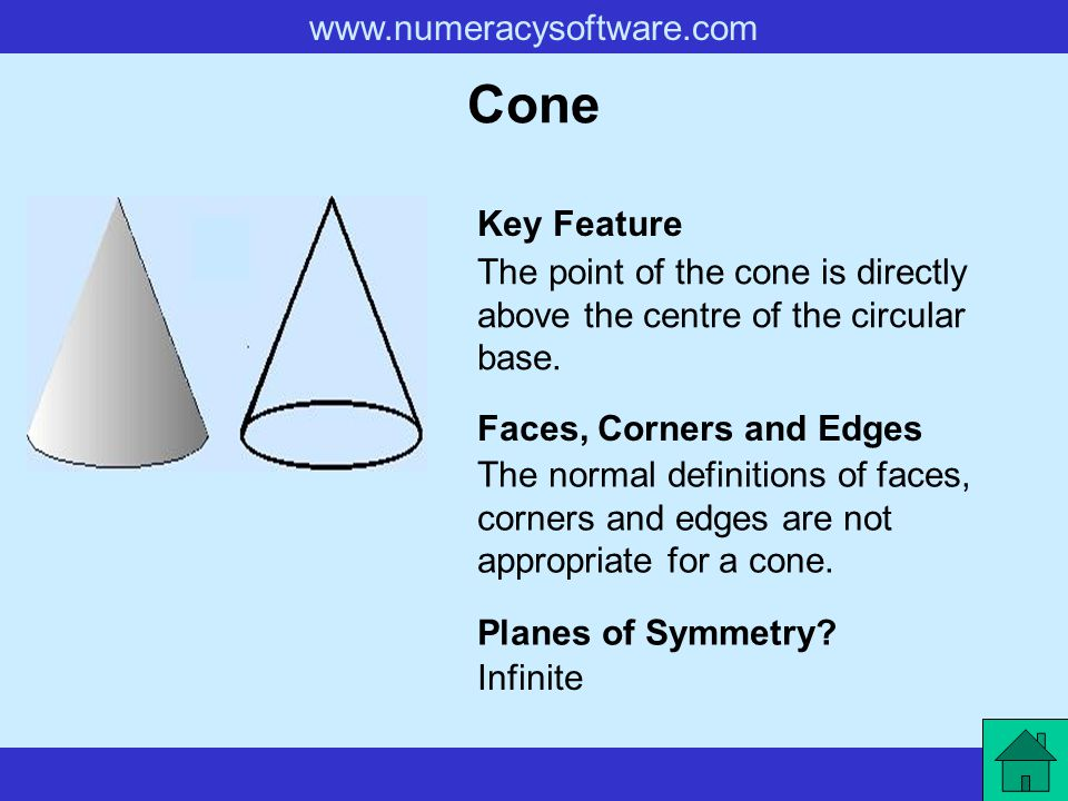 Cone Key Feature. The point of the cone is directly above the centre of the circular base. Faces, Corners and Edges.
