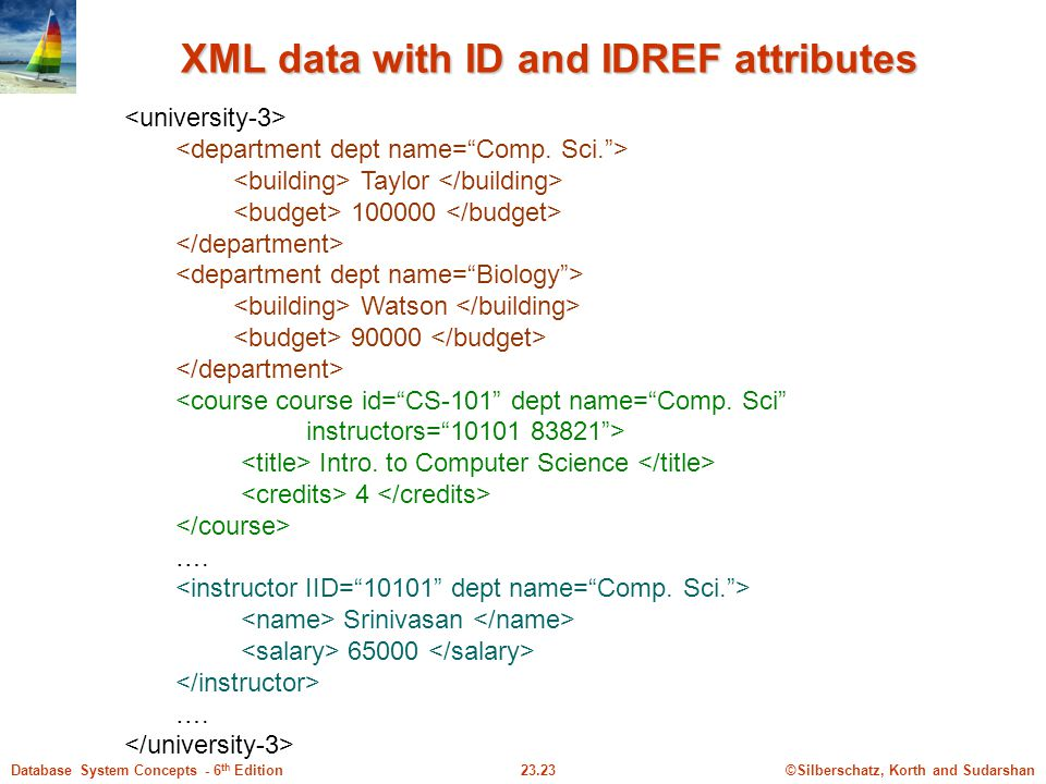 XML data with ID and IDREF attributes