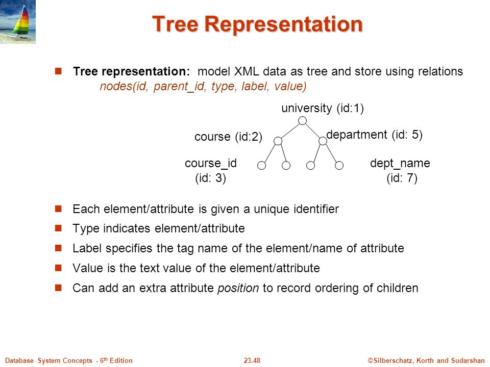 Tree Representation Tree representation: model XML data as tree and store using relations nodes(id, parent_id, type, label, value)