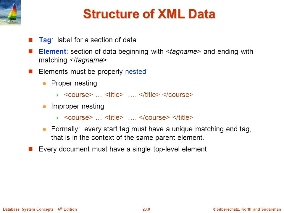 Structure of XML Data Tag: label for a section of data