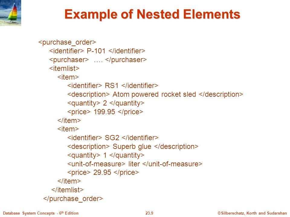 Example of Nested Elements