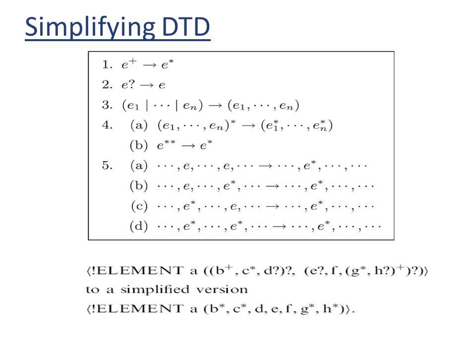 Simplifying DTD