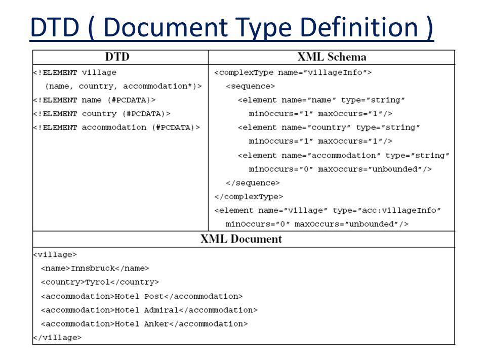 DTD ( Document Type Definition )