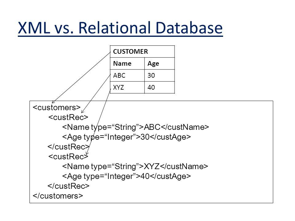 XML vs. Relational Database