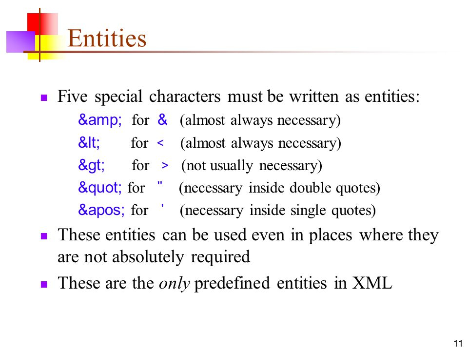 Entities Five special characters must be written as entities: