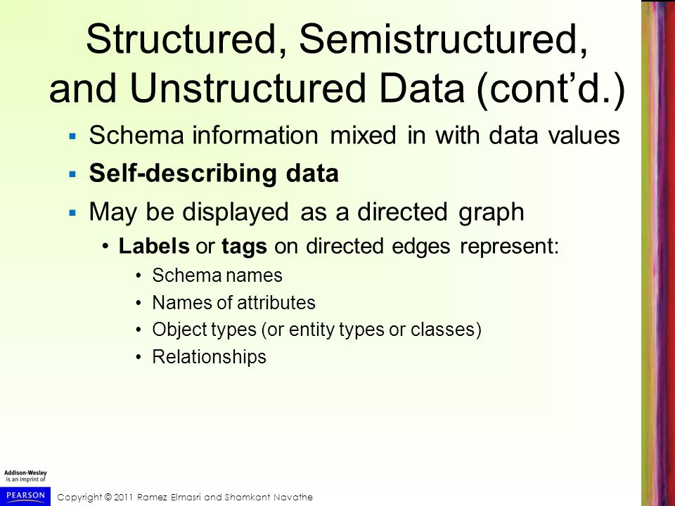 Structured, Semistructured, and Unstructured Data (cont'd.)