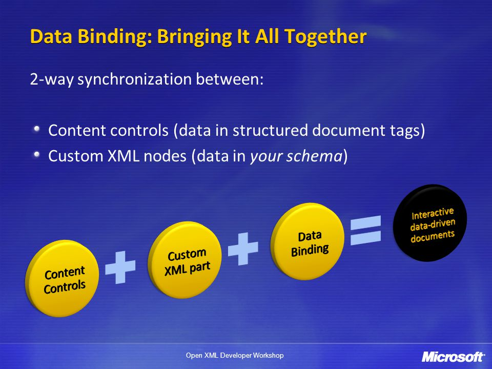 Data Binding: Bringing It All Together