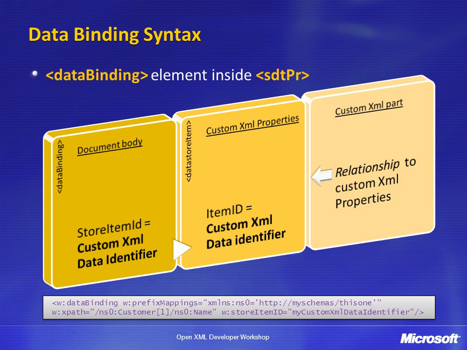 Data Binding Syntax <dataBinding> element inside <sdtPr>