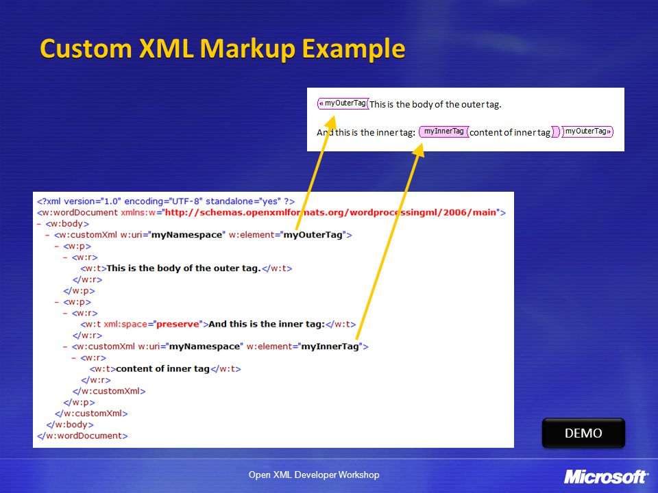 Custom XML Markup Example