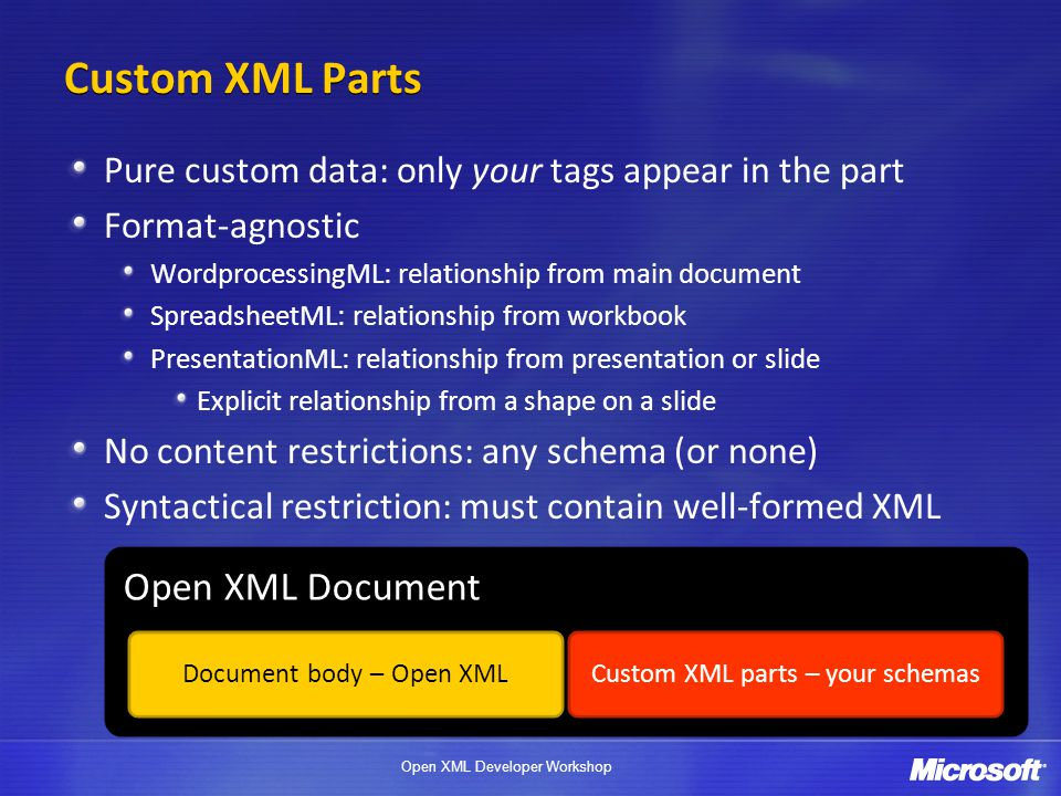 Custom XML Parts Open XML Document