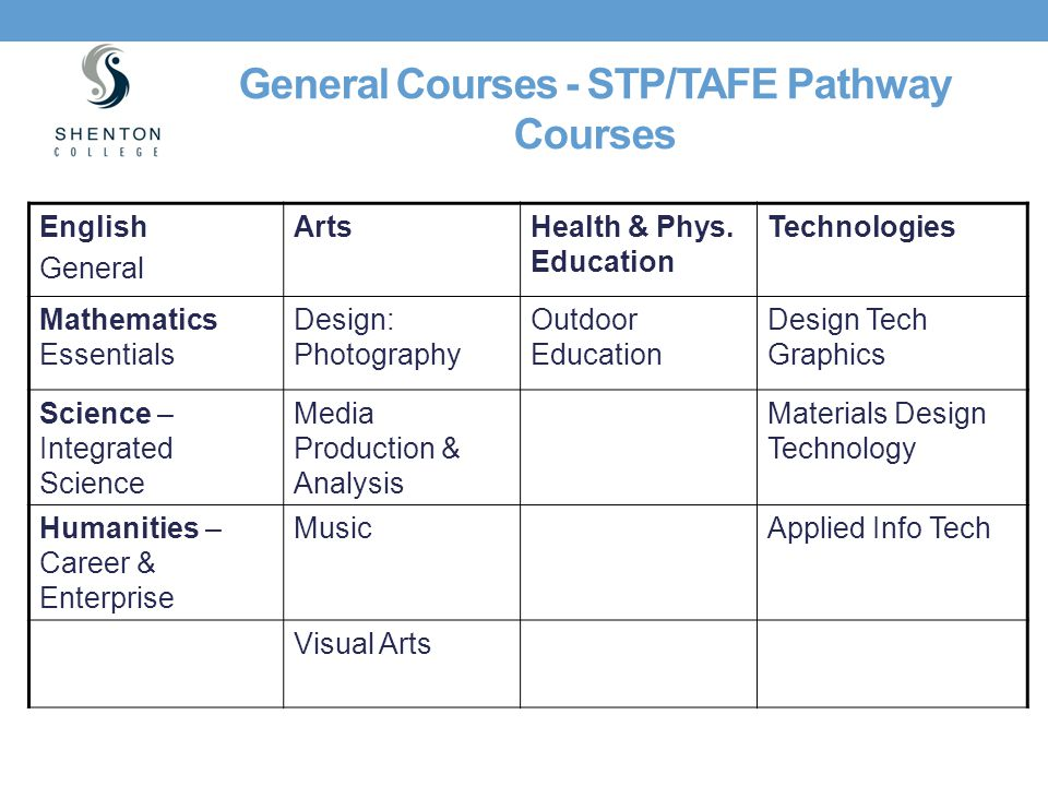 General Courses - STP/TAFE Pathway Courses
