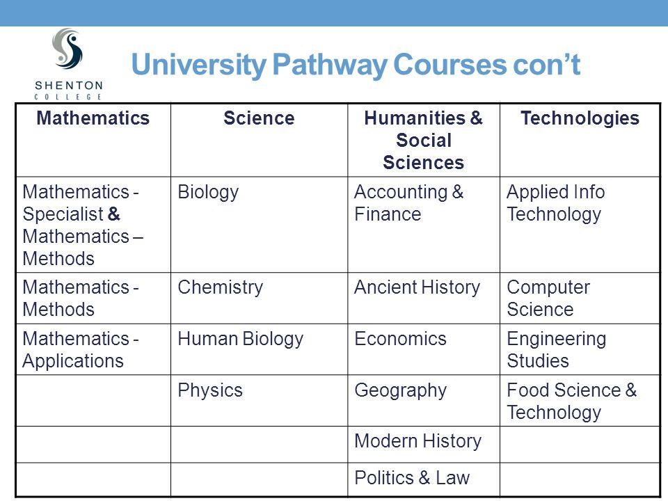 University Pathway Courses con't