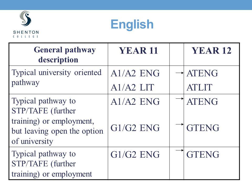 General pathway description
