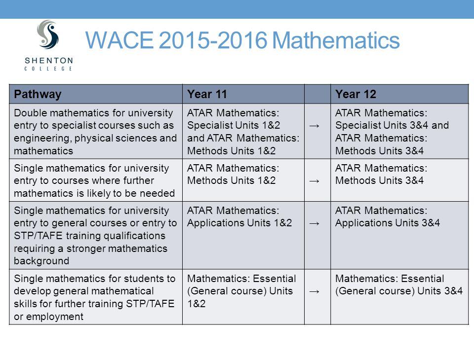 WACE 2015-2016 Mathematics Pathway Year 11 Year 12