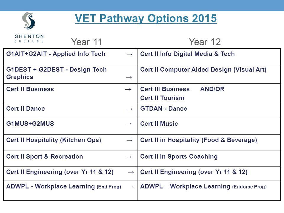 VET Pathway Options 2015 Year 11 Year 12